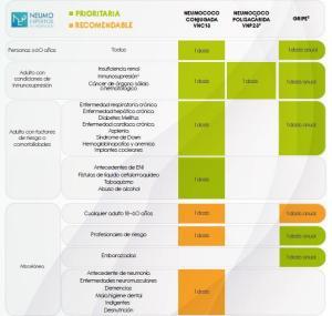 guia-vacunacion-nac-neumoexpertos