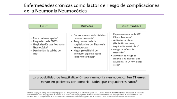 Neumonía y riesgo cardiovascular  |