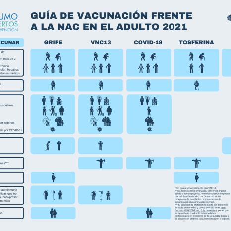 Calendario - Guia Vacunacion NAC - Neumoexpertos
